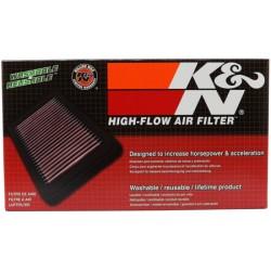 Filtro aire K&N Suzuki TL 1000R